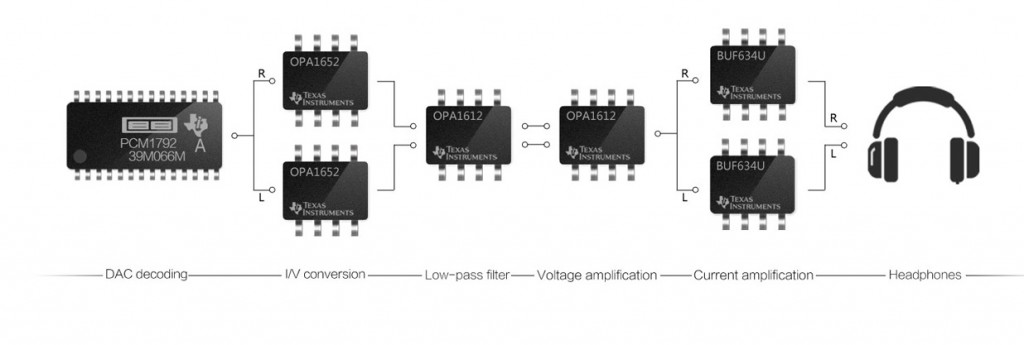 circuit_audio_fiio_x5ii_audiogarden